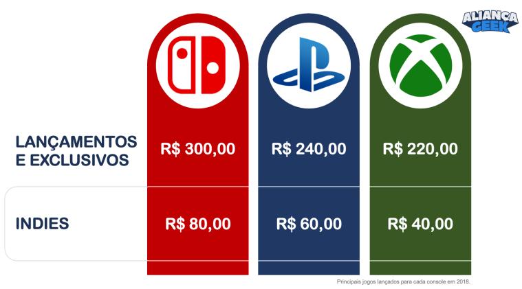 comparaçao consoles.png