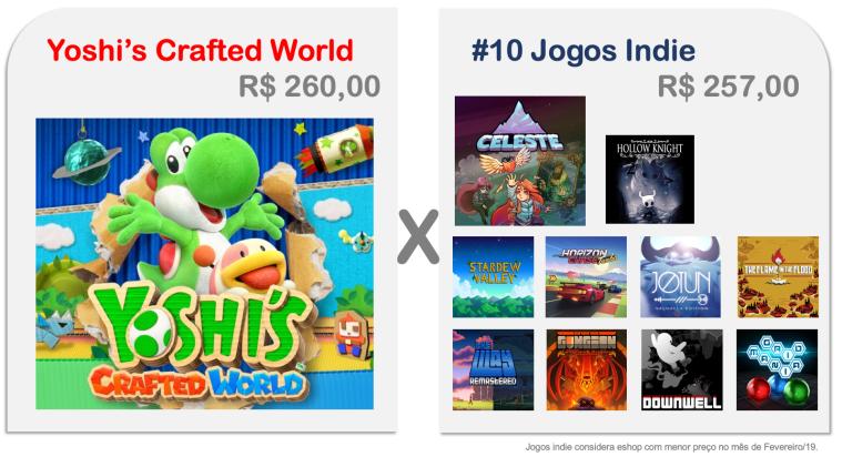 comparacao jogos.png