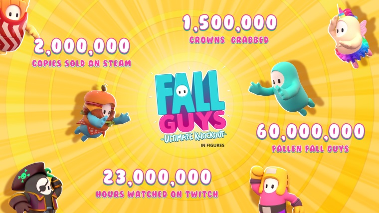 Fall Guys - Week One Accolades_Horizontal